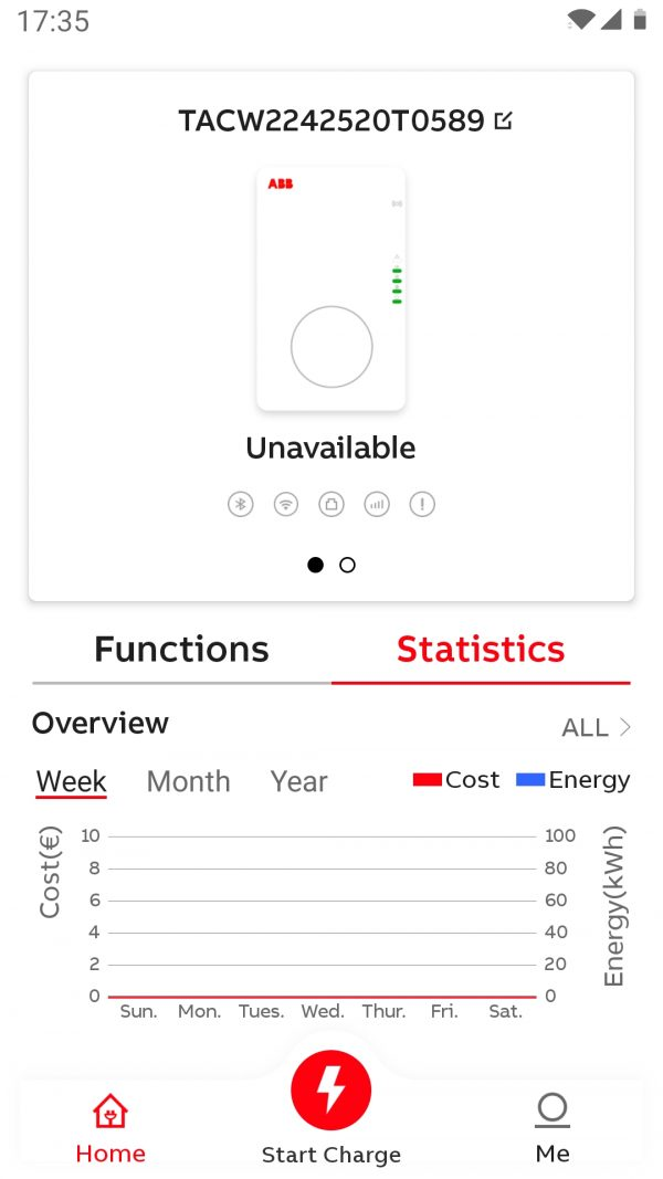 Charger sync statistics